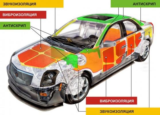 цена шумоизоляции автомобиля
